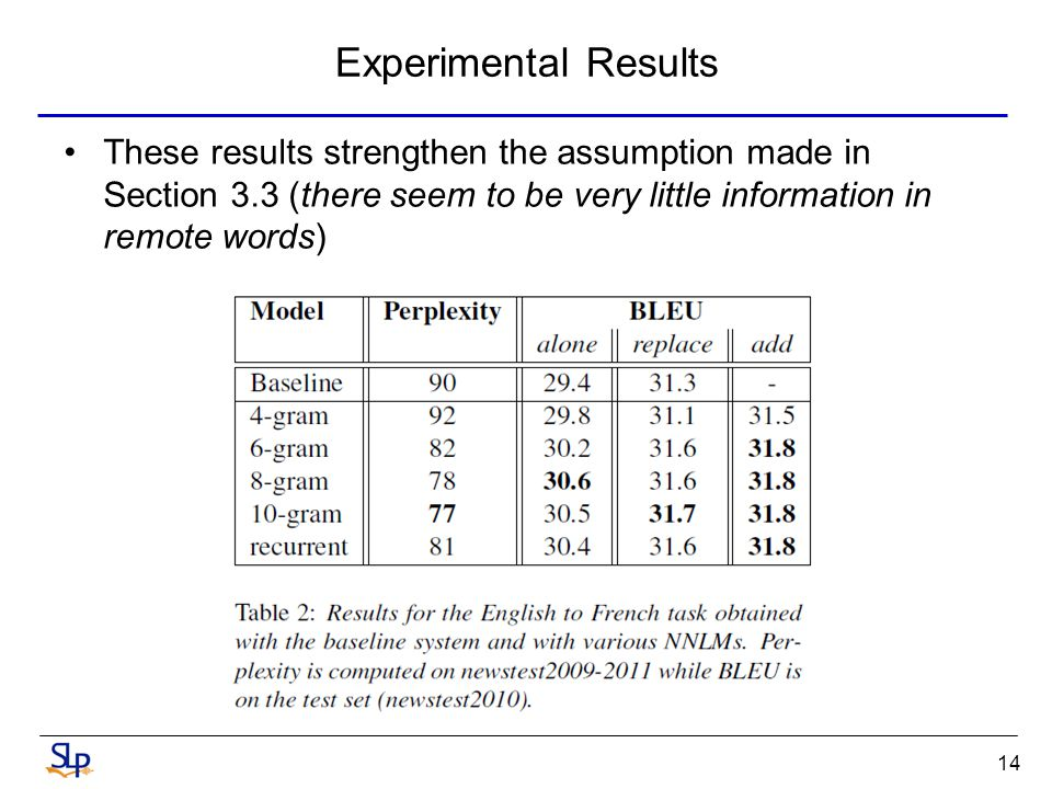 Experimental Results These results strengthen the assumption made in Section 3.3 (there seem to be very little information in remote words) 14