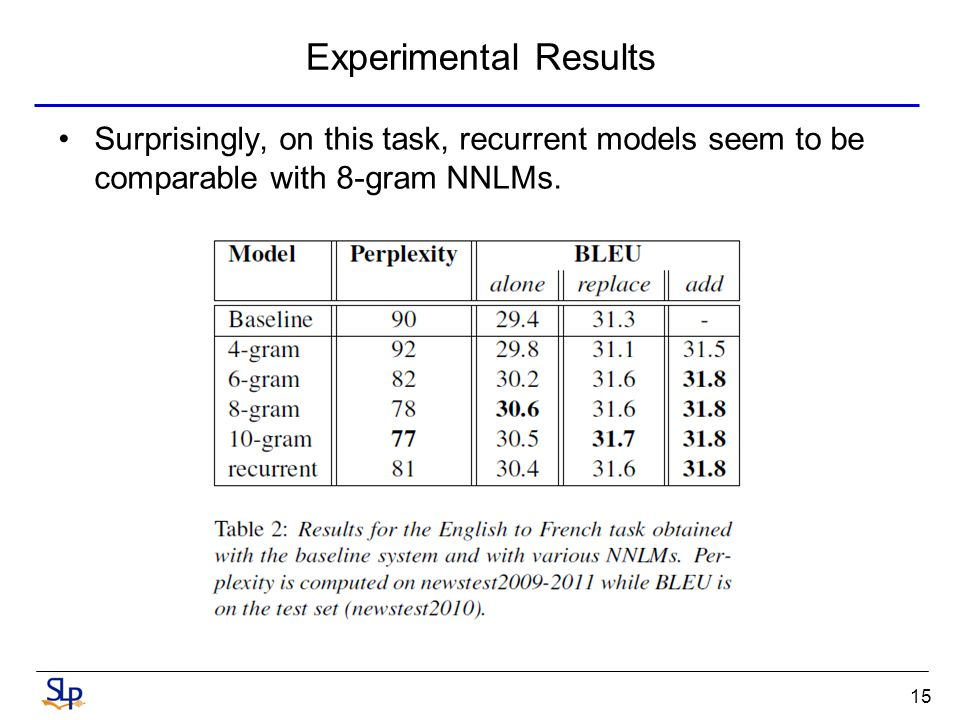 Experimental Results Surprisingly, on this task, recurrent models seem to be comparable with 8-gram NNLMs.