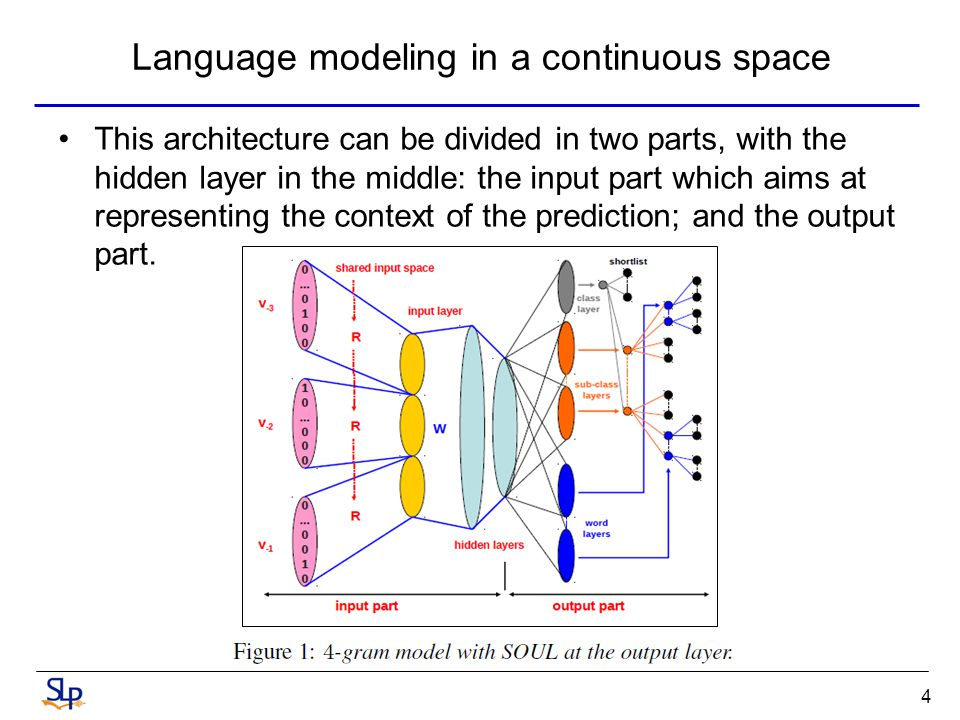 Language modeling in a continuous space This architecture can be divided in two parts, with the hidden layer in the middle: the input part which aims at representing the context of the prediction; and the output part.