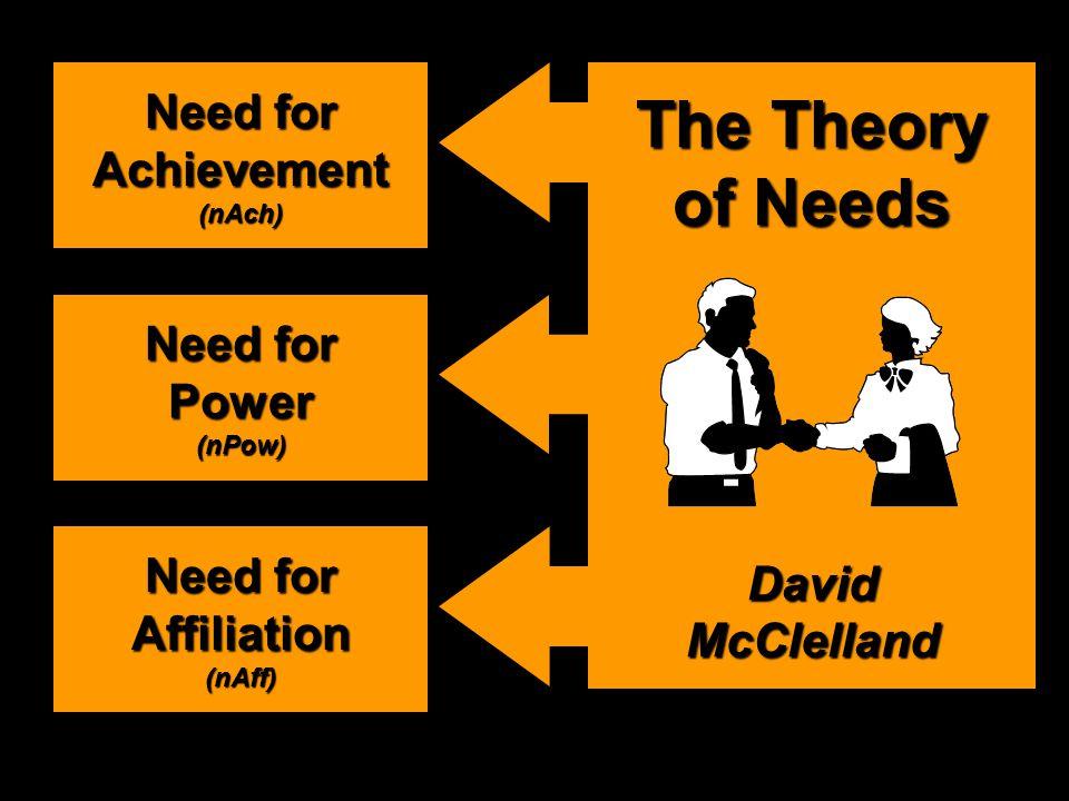 Alderfer's ERG Theory ExistenceExistence Growth RelatednessRelatedness