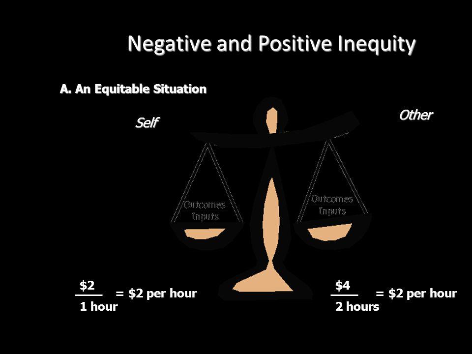 Ratio Comparison* Employee's Perception Outcomes A Inputs A Outcomes A Inputs A Outcomes A Inputs A Outcomes B Inputs B Outcomes B Inputs B Outcomes B