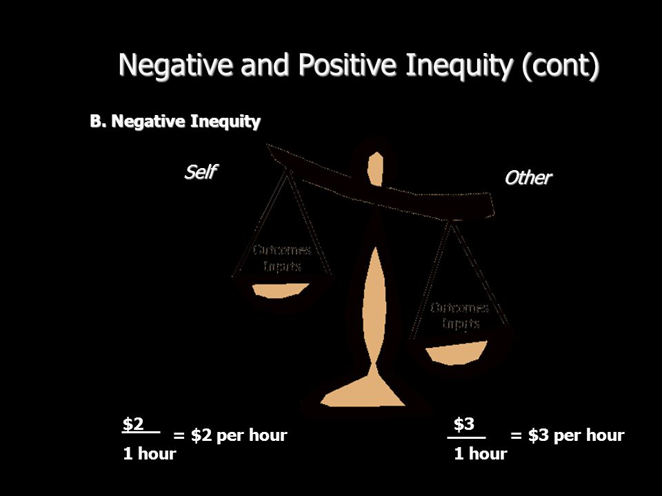 Negative and Positive Inequity A. An Equitable Situation Self Other $2 1 hour = $2 per hour $4 2 hours = $2 per hour