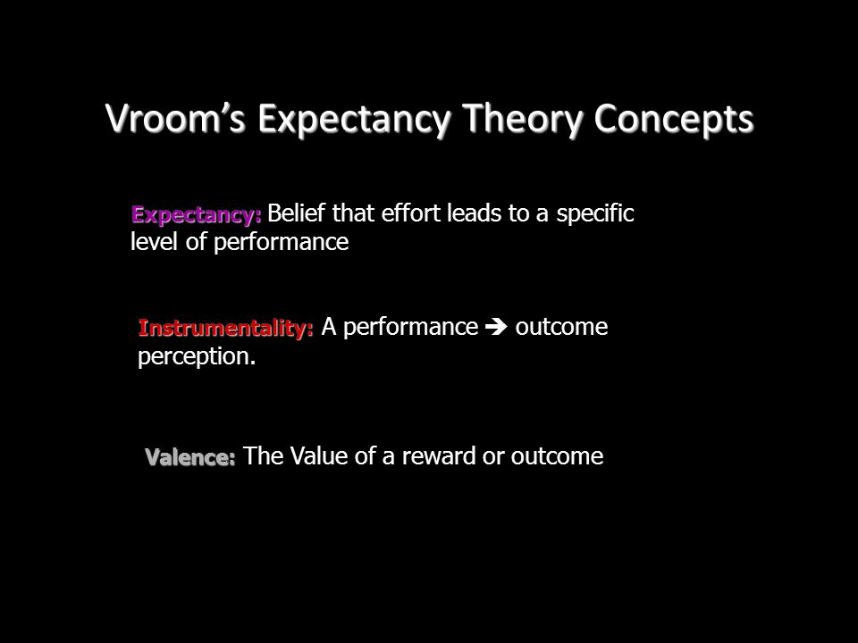 Expectancy Theory 3. Rewards-personal goals relationship 1. Effort-performance relationship 2. Performance-rewards relationship IndividualEffortIndivi