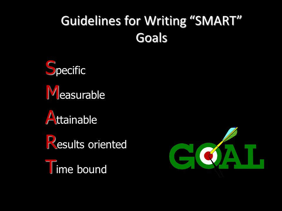 Insights from Goal-Setting Research (continued) Participative Goals, Assigned Goals, and Self-Set Goals Are Equally Effective. Participative Goals, As