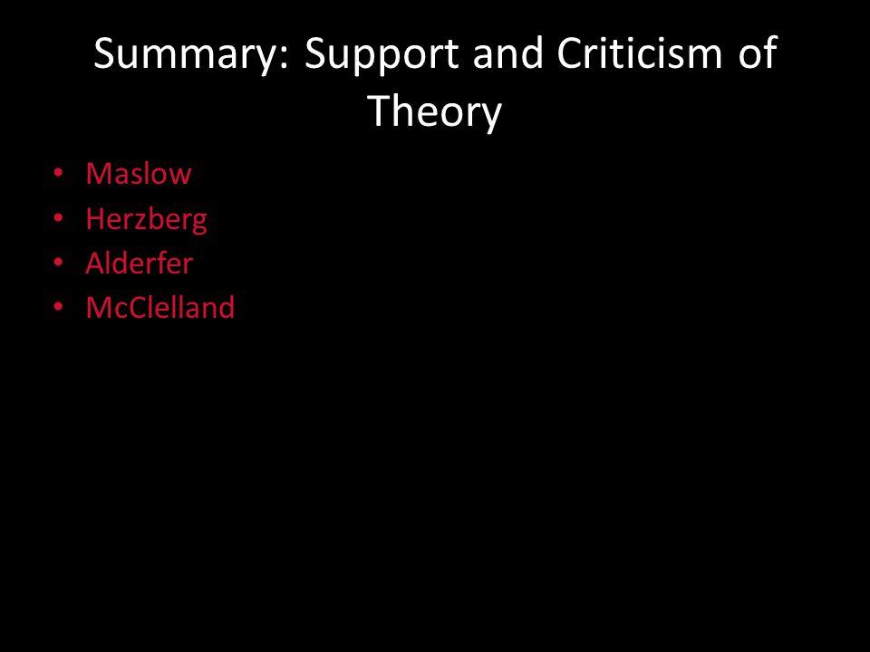Summary: Impact of Theory Maslow Herzberg Alderfer McClelland