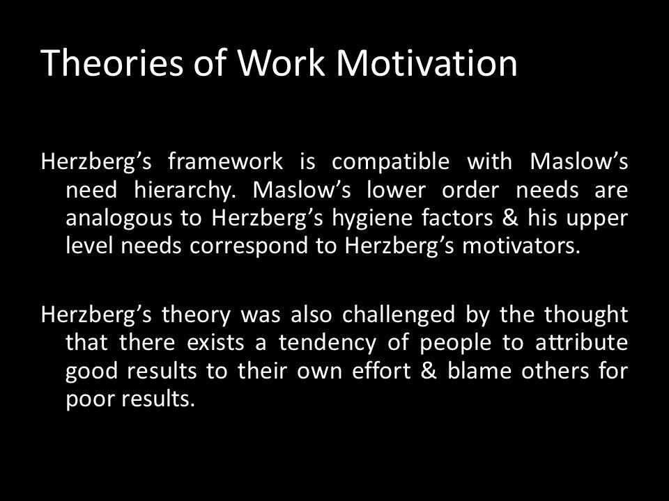 Theories of Work Motivation MotivatorsHygiene factors AchievementCo. policy & admn. Work itselfInterpersonal relations RecognitionSupervision Responsi