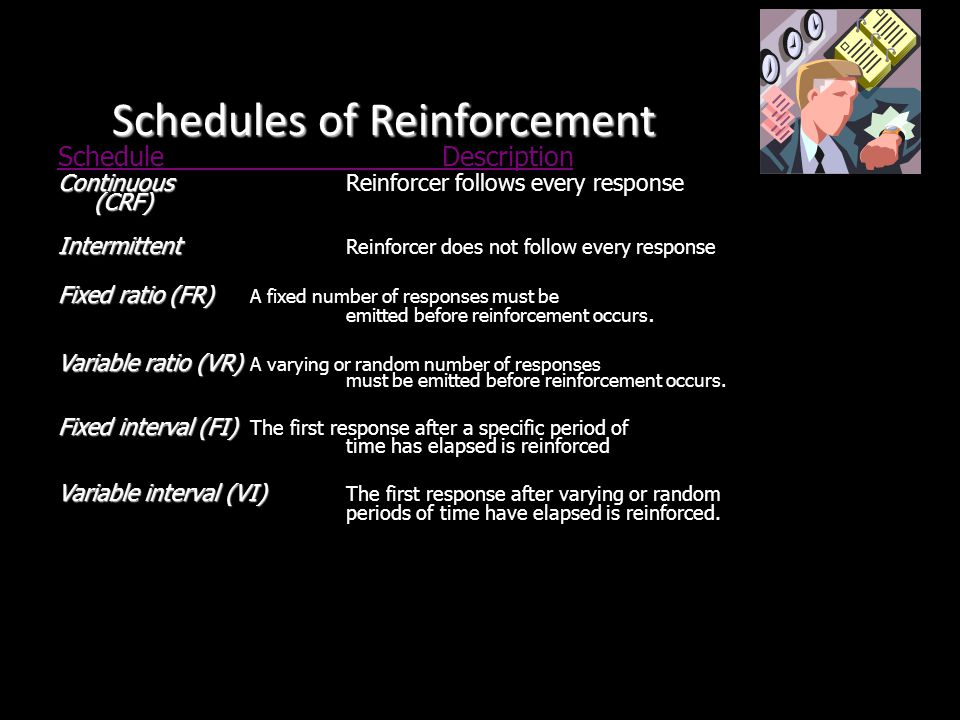 Contingent Consequences in Operant Conditioning Contingent Withdrawal Contingent Presentation Punishment Behavioral outcome: Target behavior occurs le