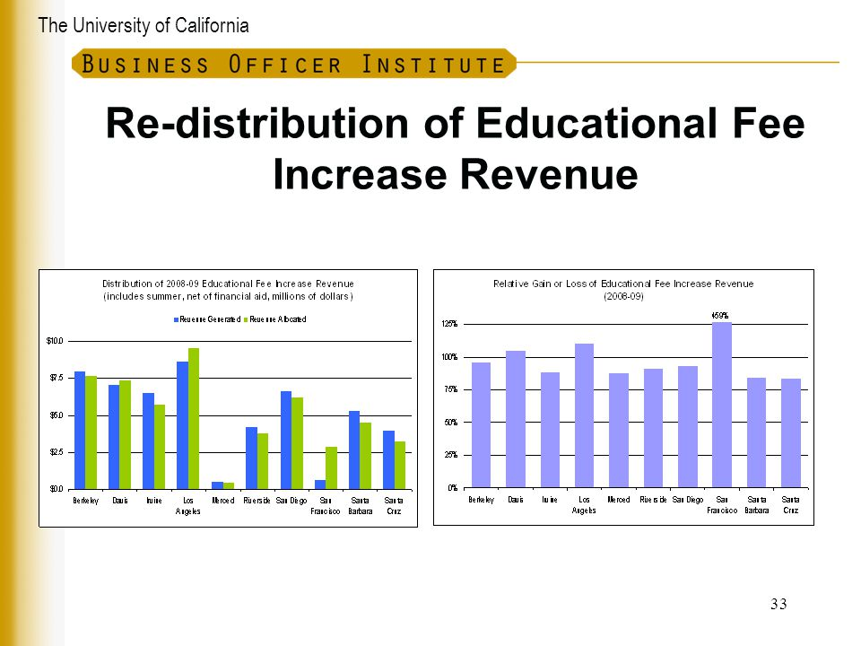 The University of California Re-distribution of Educational Fee Increase Revenue 33