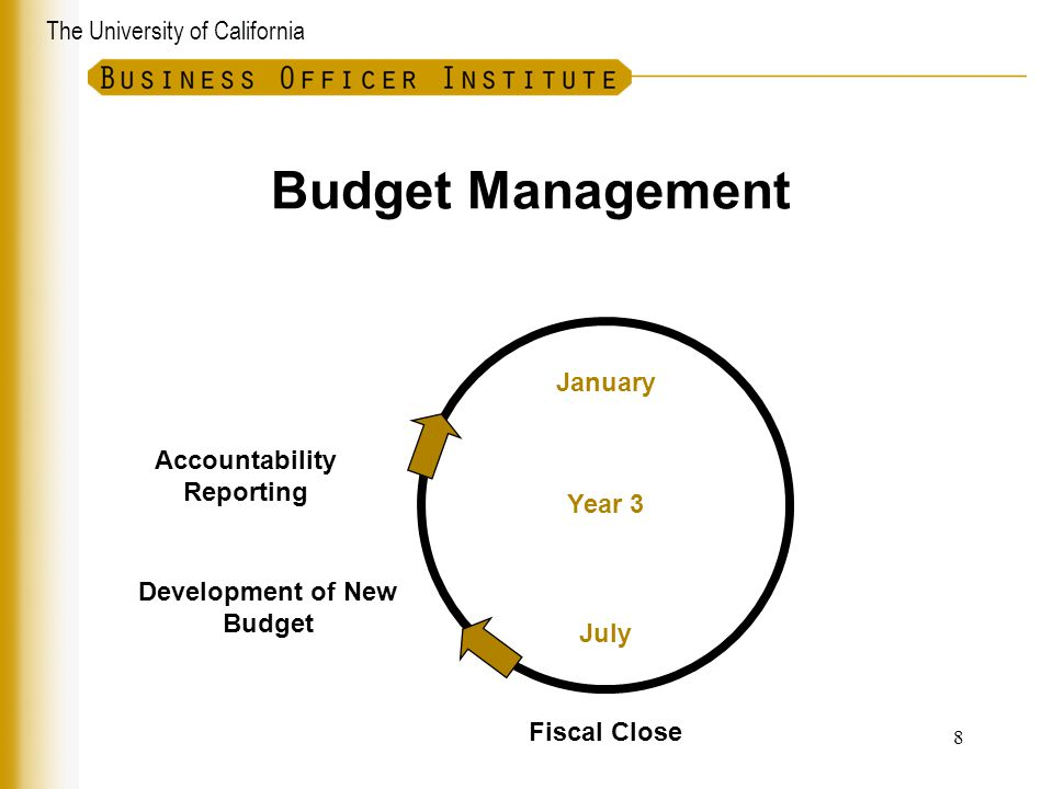 The University of California Budget Management Development of New Budget January July Year 3 Fiscal Close Accountability Reporting 8