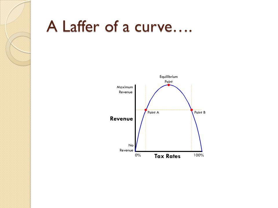 A Laffer of a curve….