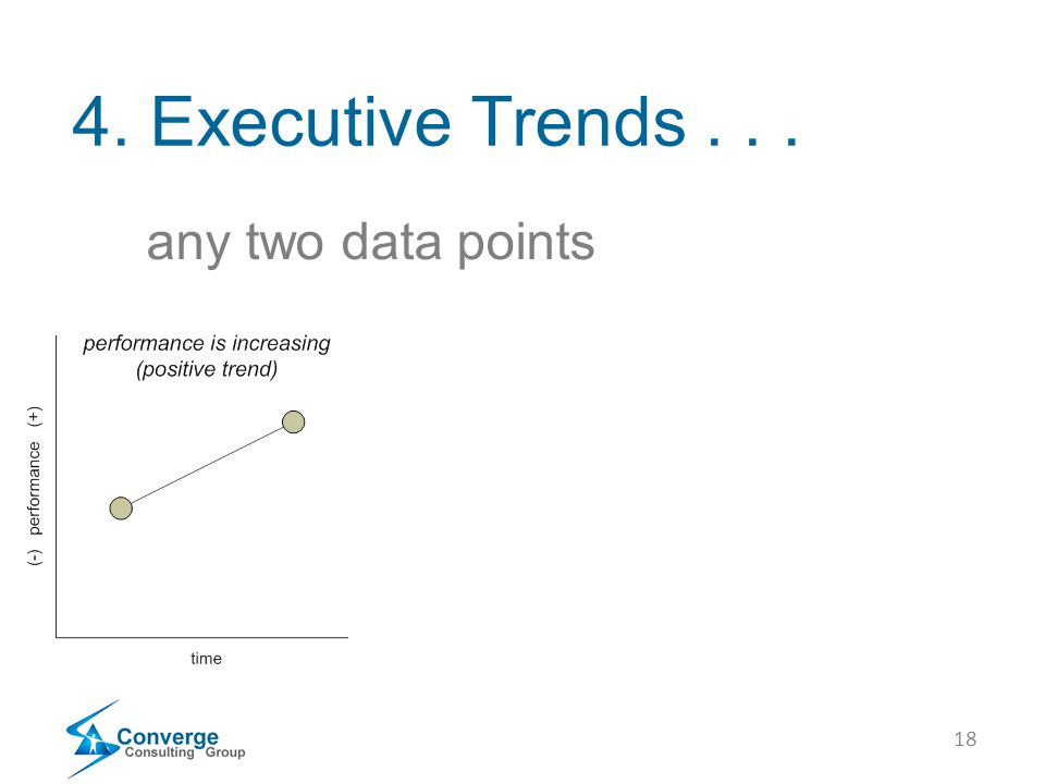 18 4. Executive Trends... any two data points