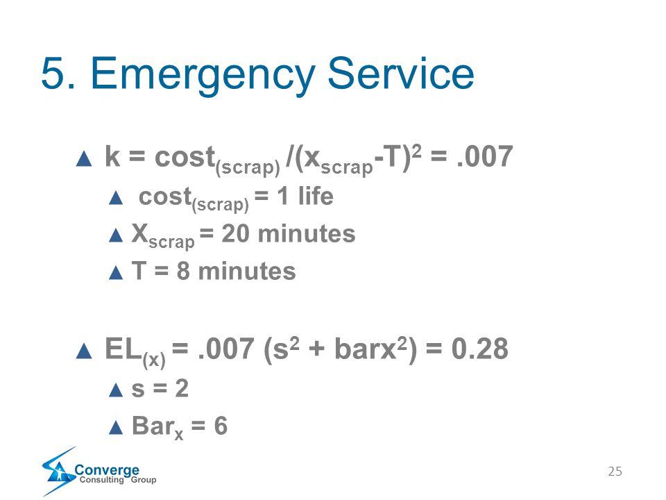 25 5. Emergency Service ▲ k = cost (scrap) /(x scrap -T) 2 =.007 ▲ cost (scrap) = 1 life ▲ X scrap = 20 minutes ▲ T = 8 minutes ▲ EL (x) =.007 (s 2 +