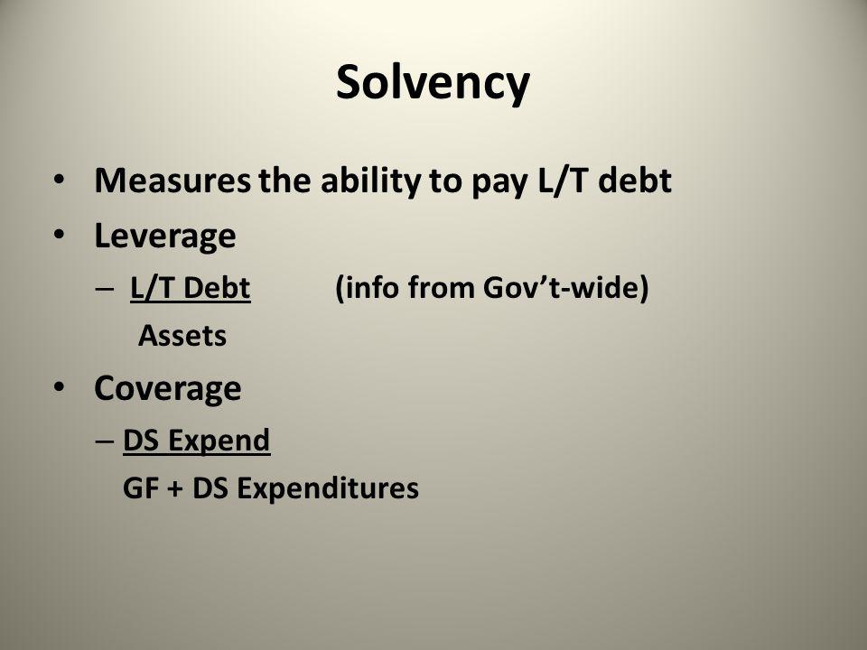 Funding Property tax per capita Property tax per $1K of assessed value Debt per capita Debt margin Expenditure per capita Other revenues/ total revenues