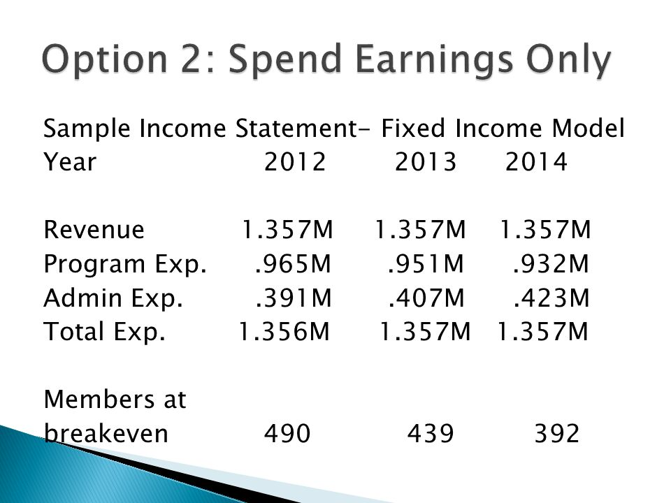 Sample Income Statement- Fixed Income Model Year 2012 20132014 Revenue 1.357M 1.357M 1.357M Program Exp..965M.951M.932M Admin Exp..391M.407M.423M Total Exp.