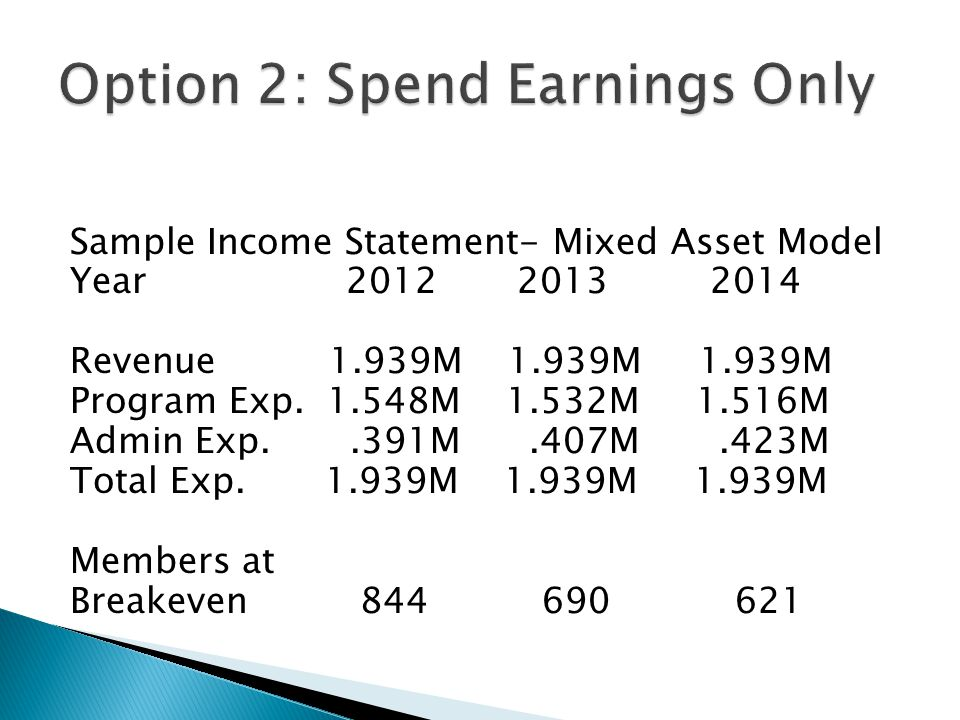 Sample Income Statement- Mixed Asset Model Year2012 2013 2014 Revenue 1.939M 1.939M 1.939M Program Exp.