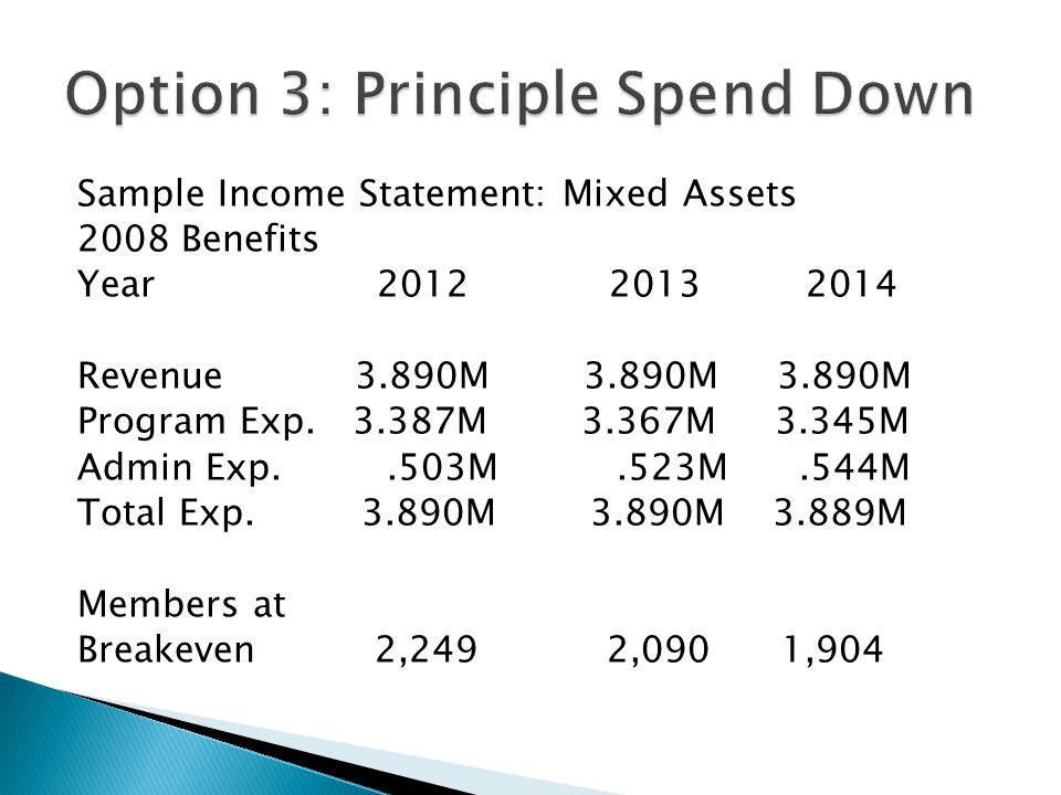 Sample Income Statement: Mixed Assets 2008 Benefits Year 2012 2013 2014 Revenue 3.890M 3.890M 3.890M Program Exp.