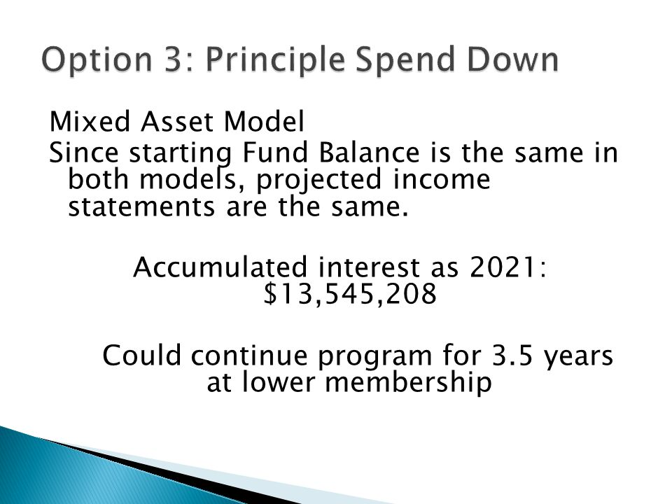Mixed Asset Model Since starting Fund Balance is the same in both models, projected income statements are the same.