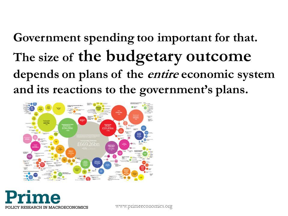 www.primeeconomics.org Government spending too important for that. The size of the budgetary outcome depends on plans of the entire economic system an