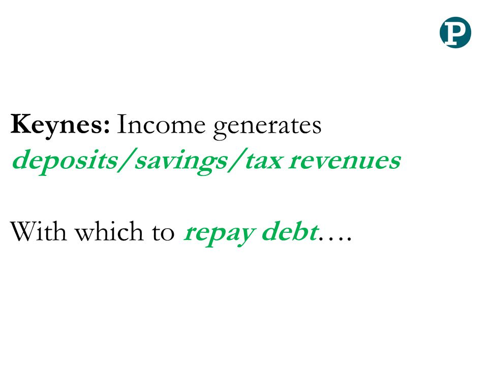 Keynes: Income generates deposits/savings/tax revenues With which to repay debt….