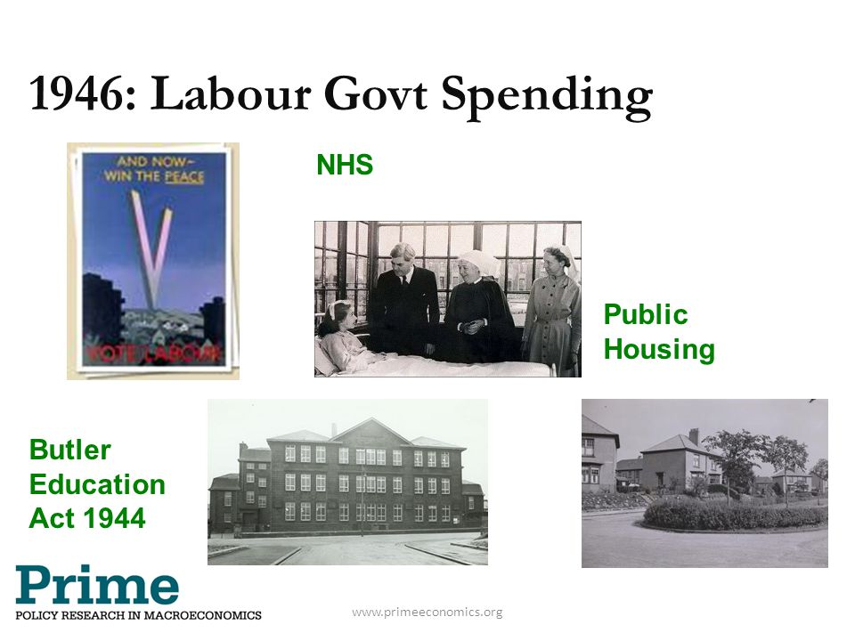 1946: Labour Govt Spending NHS Public Housing Butler Education Act 1944 www.primeeconomics.org