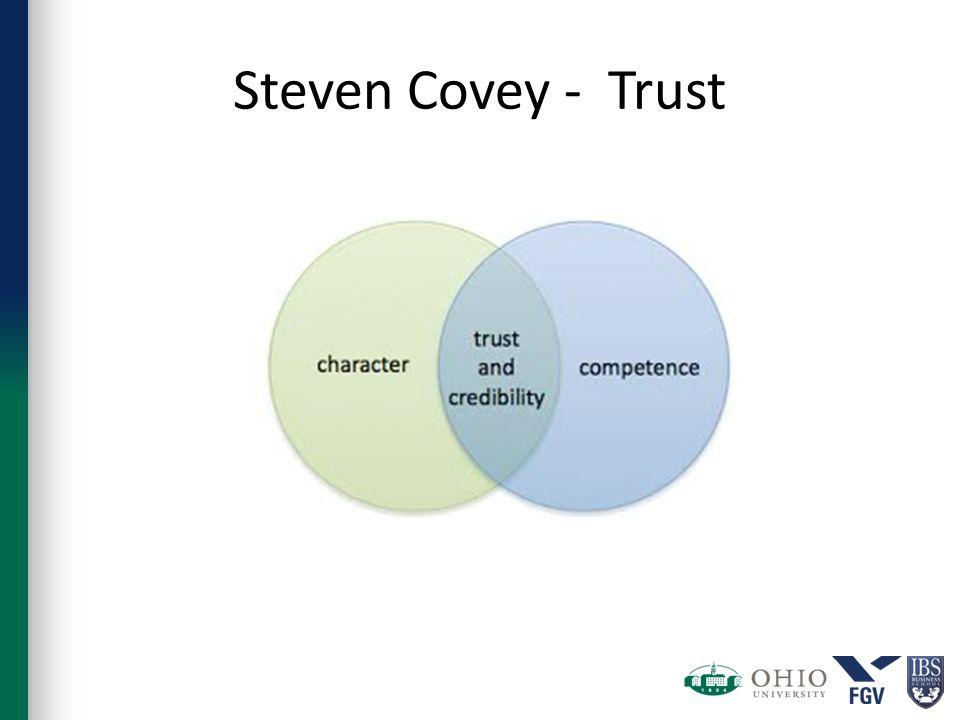 Steven Covey - Trust