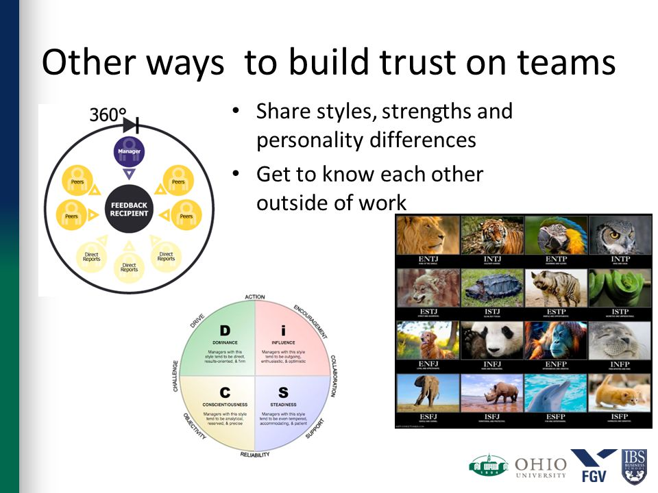 Other ways to build trust on teams Share styles, strengths and personality differences Get to know each other outside of work