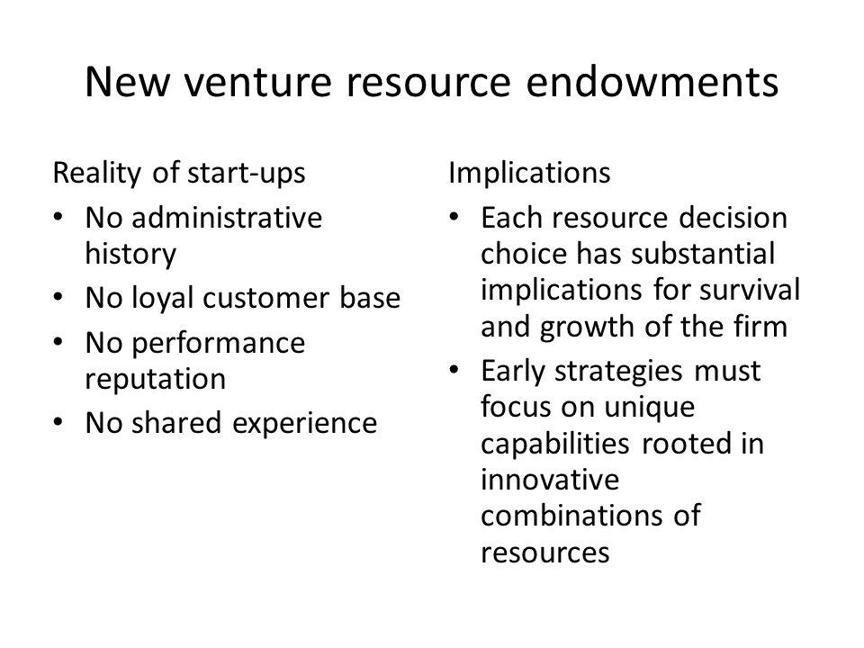 New venture resource endowments Reality of start-ups No administrative history No loyal customer base No performance reputation No shared experience I