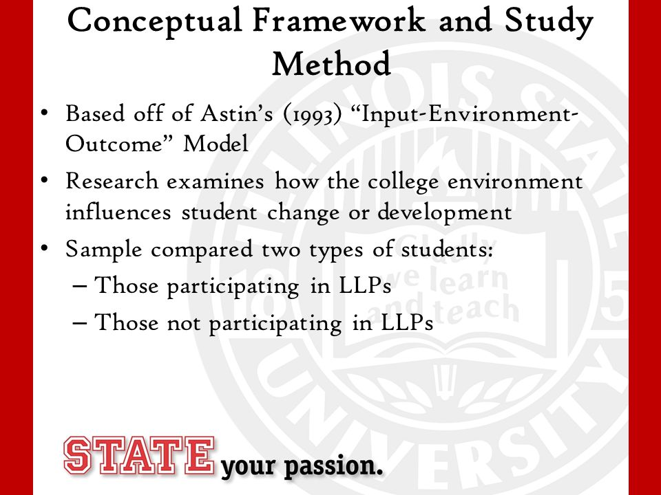 Conceptual Framework and Study Method Based off of Astin's (1993) Input-Environment- Outcome Model Research examines how the college environment influences student change or development Sample compared two types of students: – Those participating in LLPs – Those not participating in LLPs