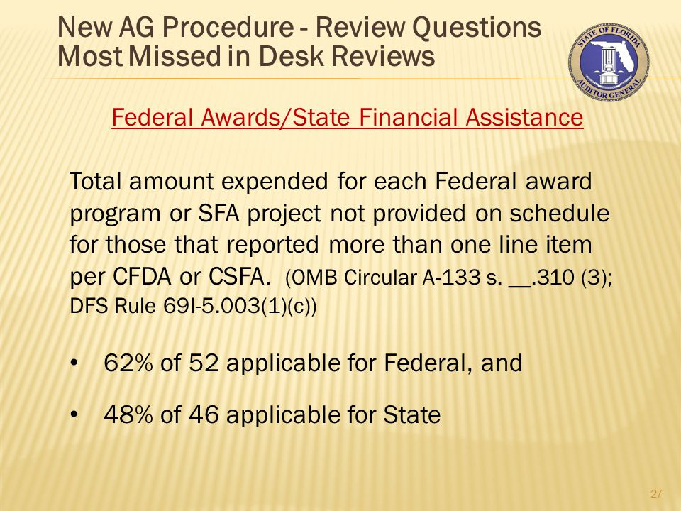 New AG Procedure - Review Questions Most Missed in Desk Reviews 27 Federal Awards/State Financial Assistance Total amount expended for each Federal award program or SFA project not provided on schedule for those that reported more than one line item per CFDA or CSFA.