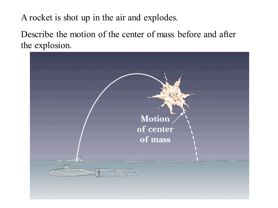 A rocket is shot up in the air and explodes.