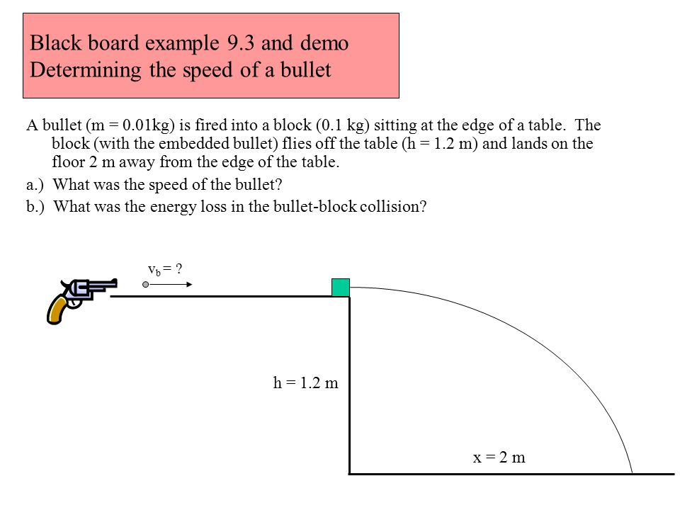 Black board example 9.3 and demo Determining the speed of a bullet A bullet (m = 0.01kg) is fired into a block (0.1 kg) sitting at the edge of a table.