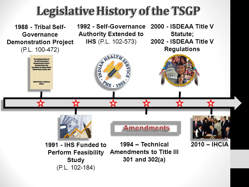 Legislative History of the TSGP 2010 – IHCIA 2000 - ISDEAA Title V Statute; 2002 - ISDEAA Title V Regulations 1994 – Technical Amendments to Title III 301 and 302(a) 1992 - Self-Governance Authority Extended to IHS (P.L.