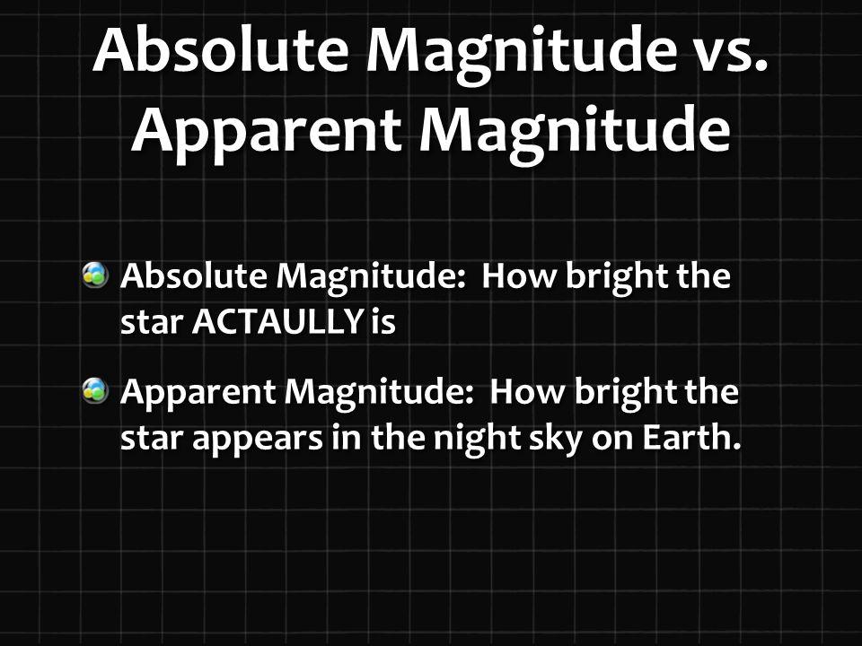 Absolute Magnitude vs.