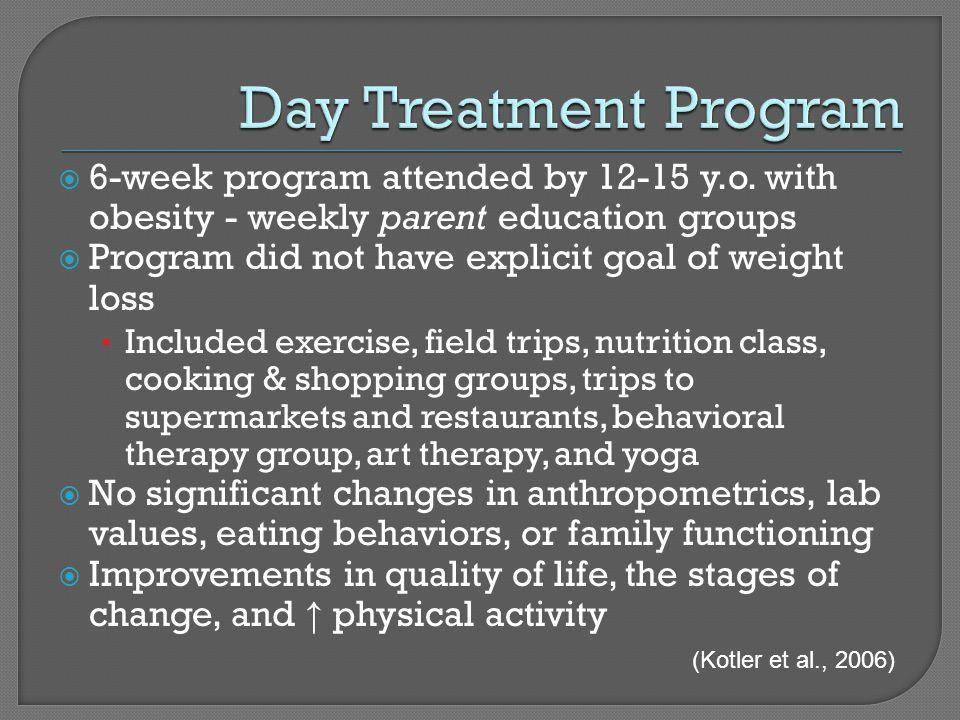  6-week program attended by 12-15 y.o.