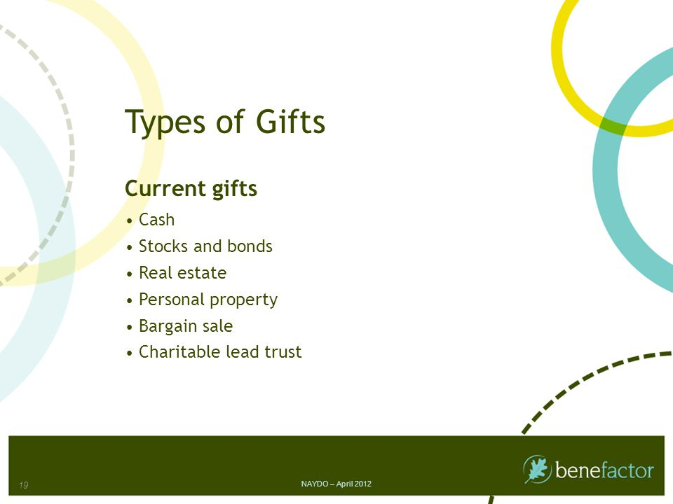 Types of Gifts Current gifts Cash Stocks and bonds Real estate Personal property Bargain sale Charitable lead trust 19 NAYDO – April 2012