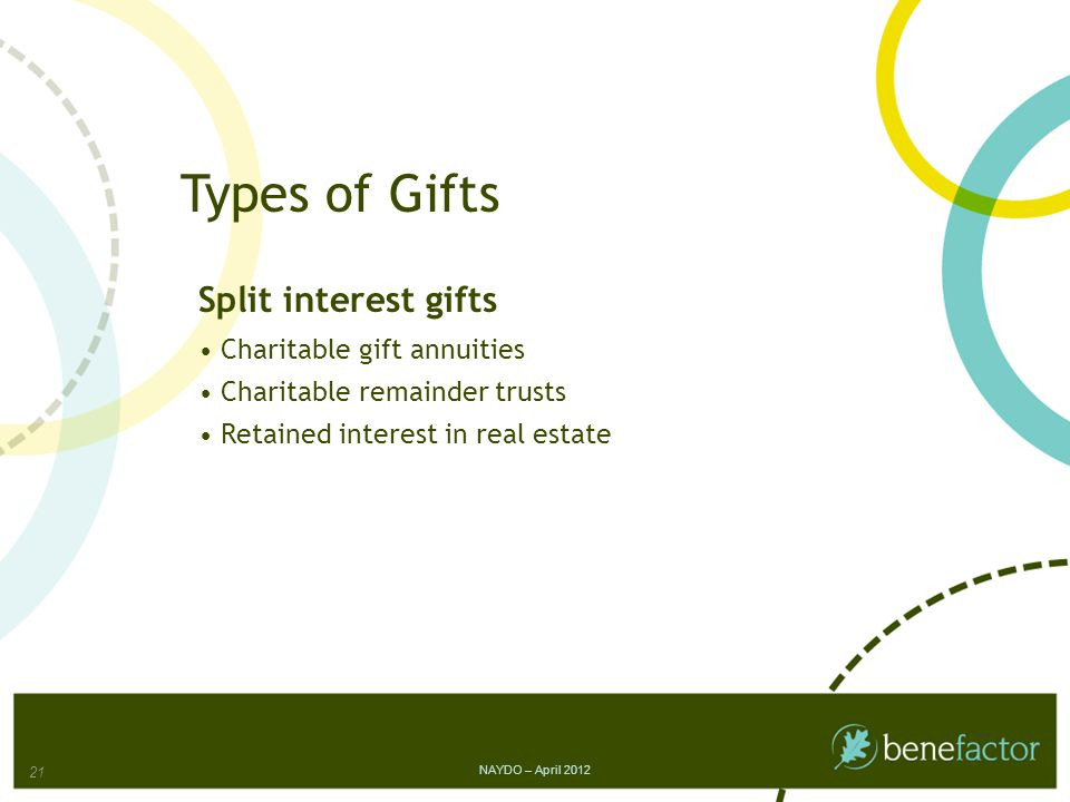 Types of Gifts Split interest gifts Charitable gift annuities Charitable remainder trusts Retained interest in real estate 21 NAYDO – April 2012