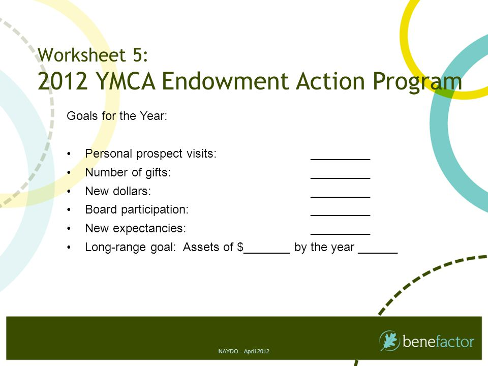 Worksheet 5: 2012 YMCA Endowment Action Program Goals for the Year: Personal prospect visits:_________ Number of gifts:_________ New dollars:_________ Board participation:_________ New expectancies:_________ Long-range goal: Assets of $_______ by the year ______ NAYDO – April 2012