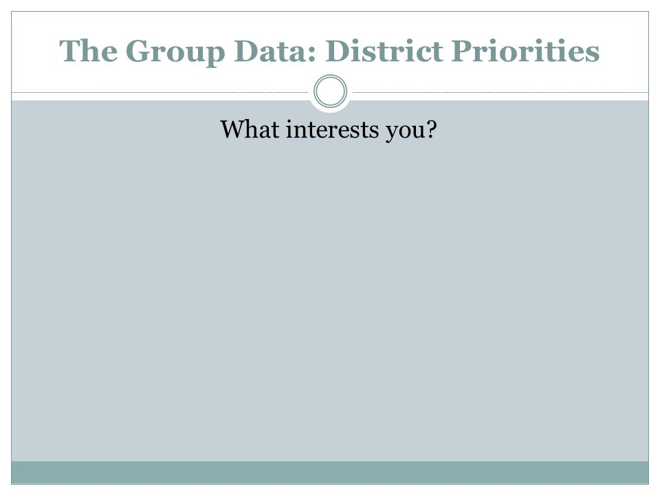 The Group Data: District Priorities What interests you