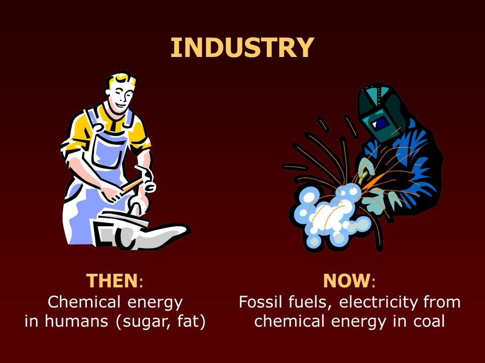 THEN : Chemical energy in humans (sugar, fat) NOW : Fossil fuels, electricity from chemical energy in coal INDUSTRY