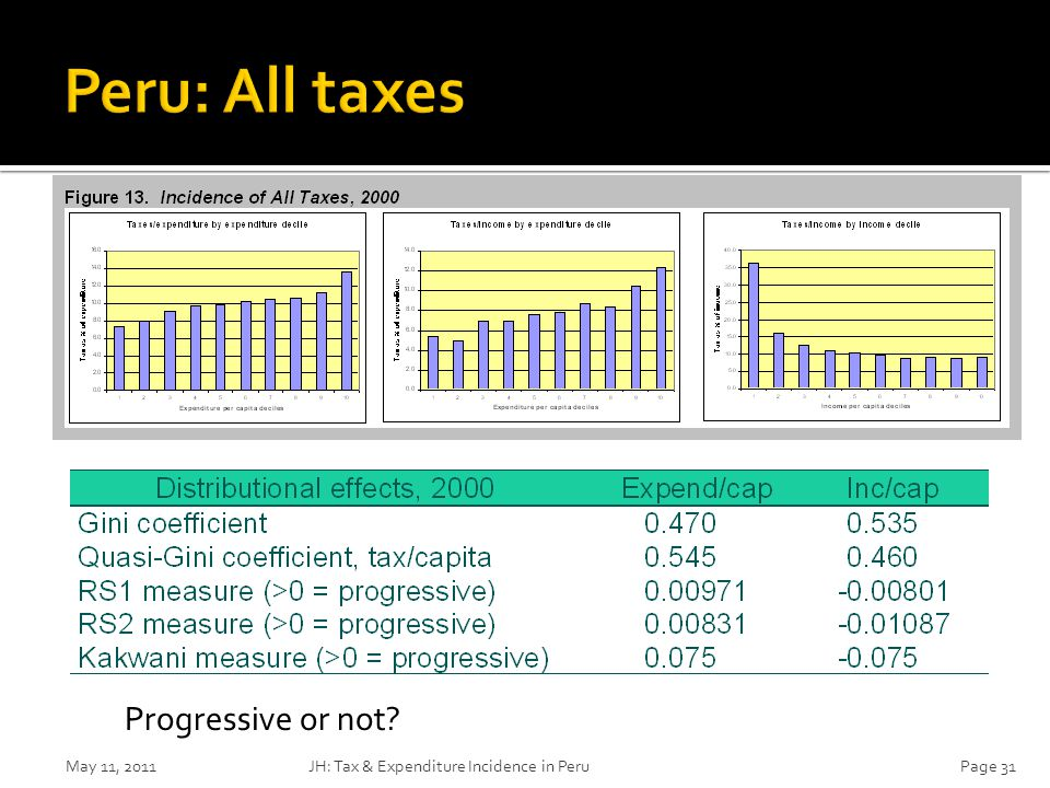 May 11, 2011JH: Tax & Expenditure Incidence in PeruPage 31 Progressive or not?