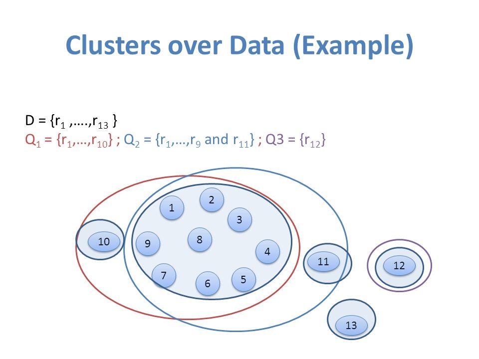 Clusters over Data (Example) 9 9 1 1 6 6 8 8 3 3 5 5 10 4 4 2 2 7 7 11 12 13 D = {r 1,….,r 13 } Q 1 = {r 1,…,r 10 } ; Q 2 = {r 1,…,r 9 and r 11 } ; Q3 = {r 12 }