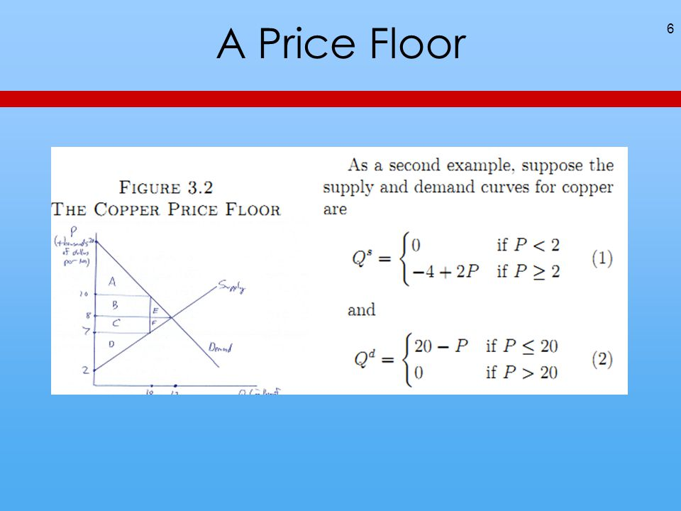 A Price Floor 6