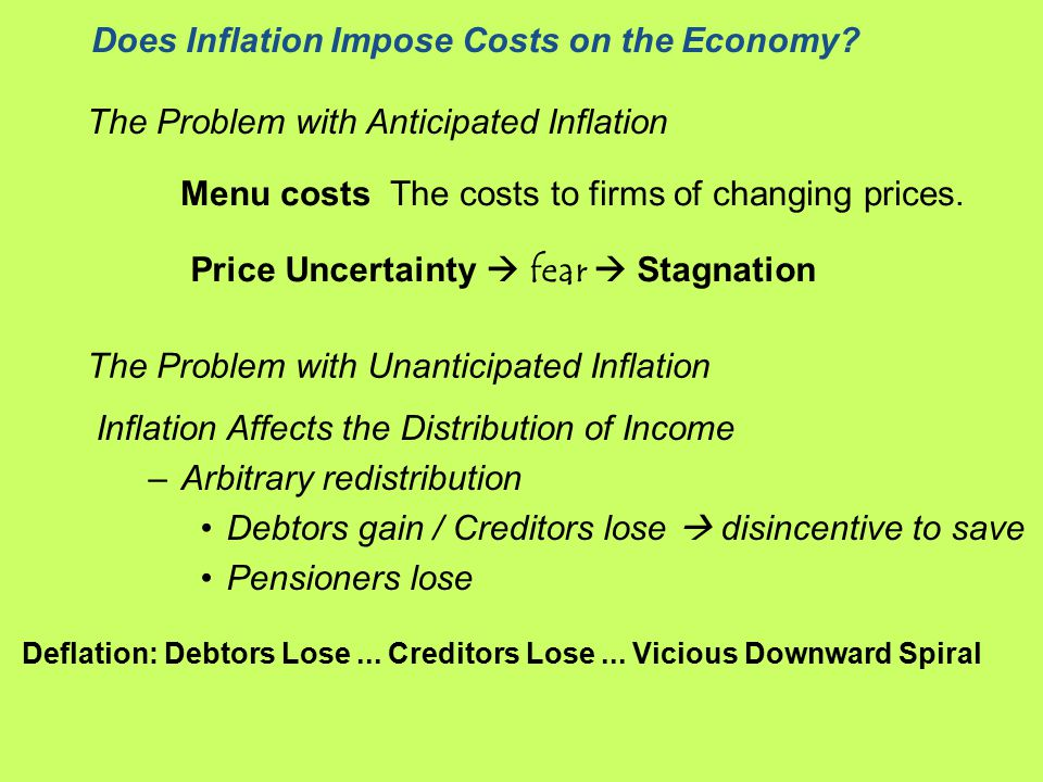 Does Inflation Impose Costs on the Economy.