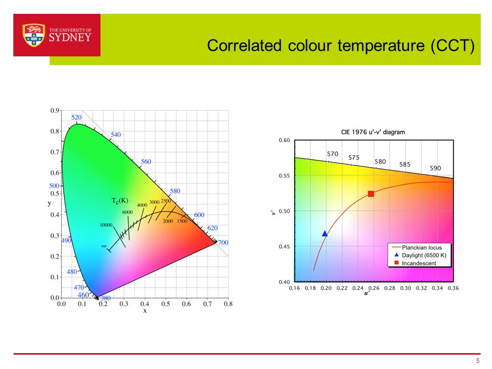 Correlated colour temperature (CCT) 5