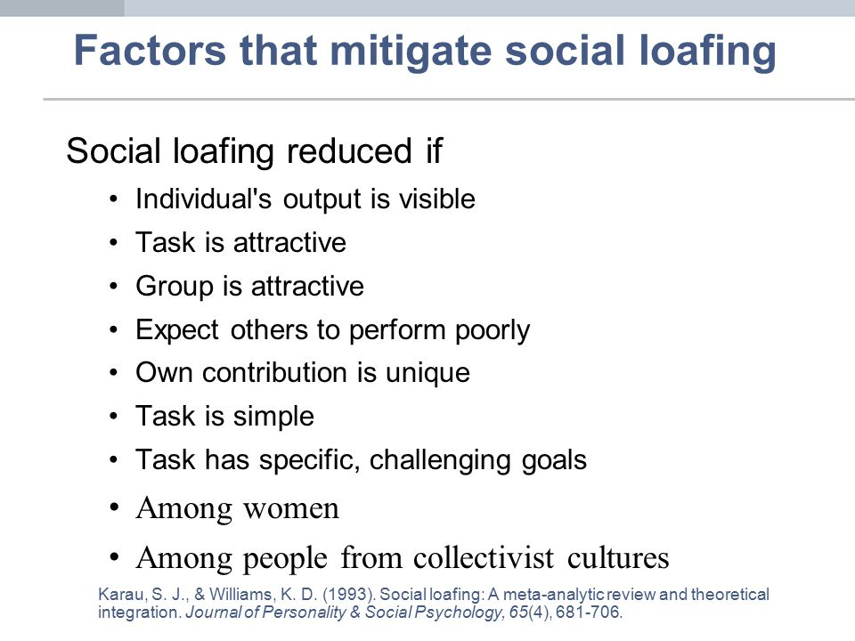 Factors that mitigate social loafing Social loafing reduced if Individual s output is visible Task is attractive Group is attractive Expect others to perform poorly Own contribution is unique Task is simple Task has specific, challenging goals Among women Among people from collectivist cultures Karau, S.