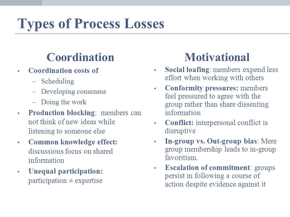Alex Osborne's Rules for Brainstorming (1953) Work in groups No criticism Defer criticism.