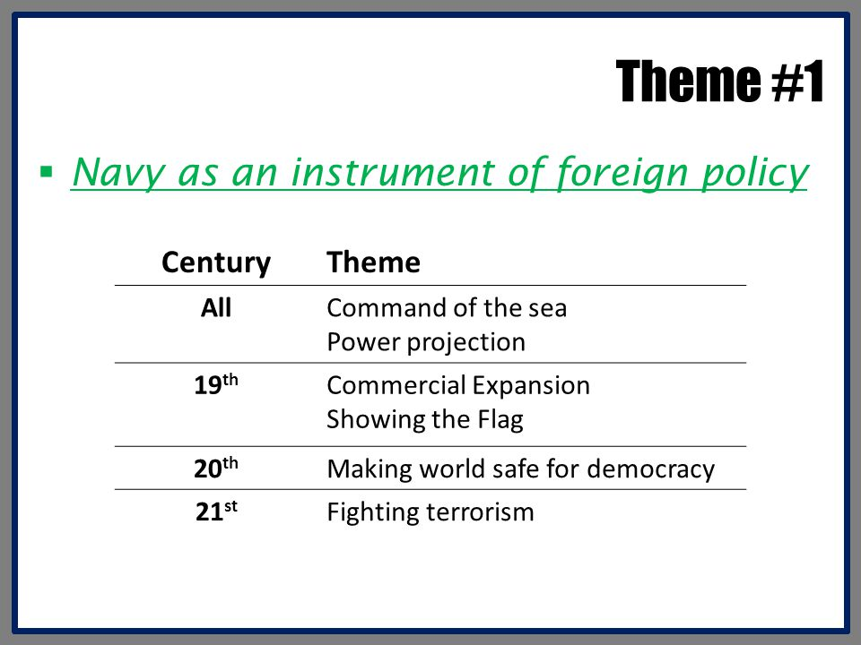 Theme #1  Navy as an instrument of foreign policy CenturyTheme AllCommand of the sea Power projection 19 th Commercial Expansion Showing the Flag 20