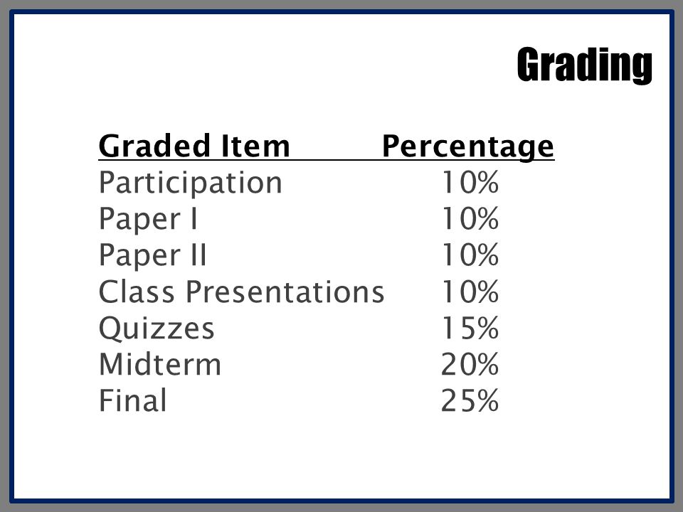 Grading Graded Item Percentage Participation 10% Paper I 10% Paper II 10% Class Presentations 10% Quizzes 15% Midterm 20% Final25%