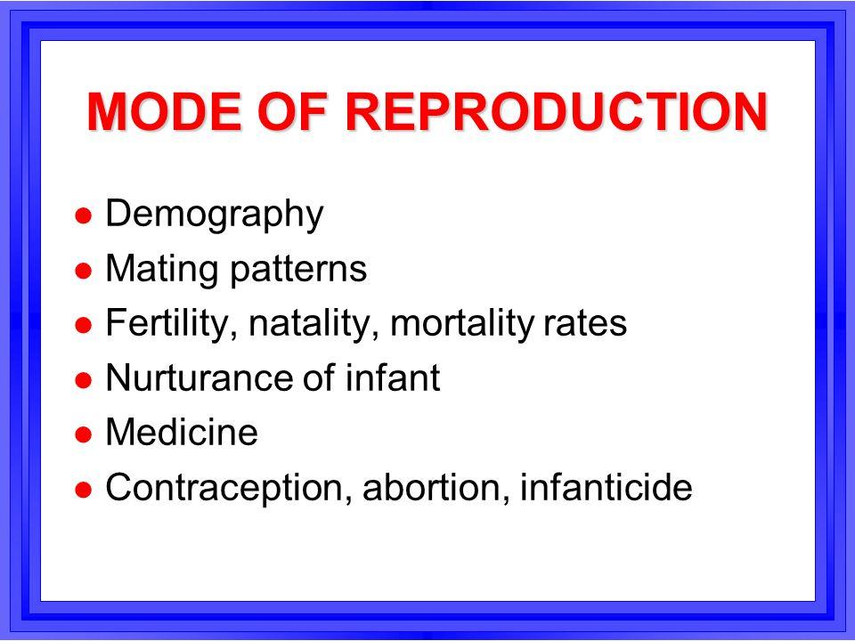 MODE OF REPRODUCTION l Demography l Mating patterns l Fertility, natality, mortality rates l Nurturance of infant l Medicine l Contraception, abortion