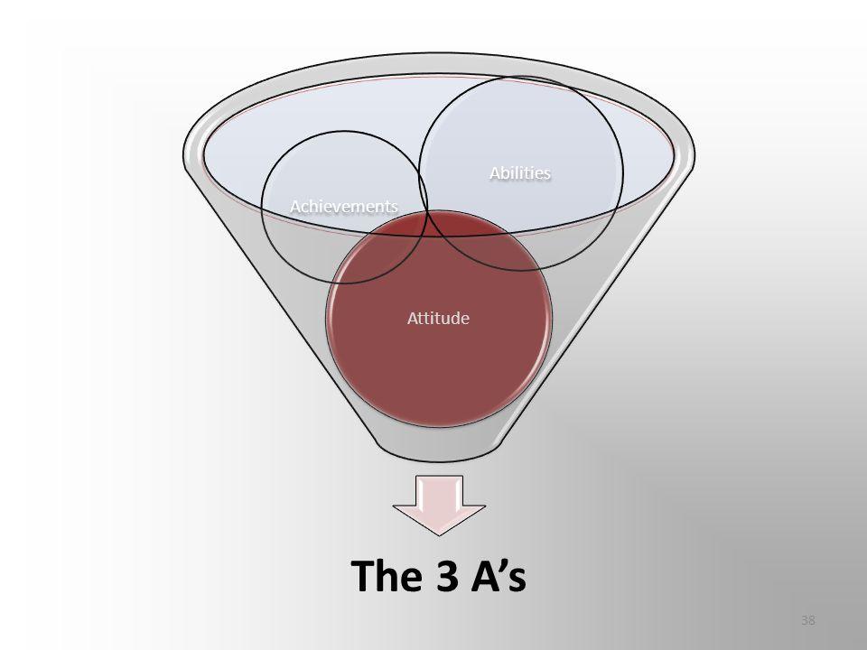 Attitude Achievements Abilities 38